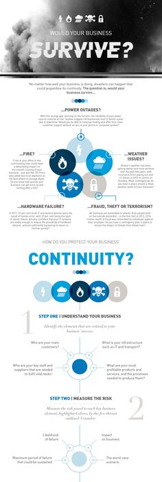 bdc-business continuity planning guide