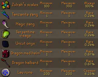 guide for questcape as ironman