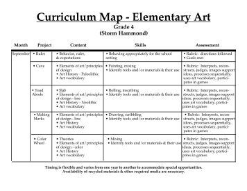 second grade language arts curriculum guide